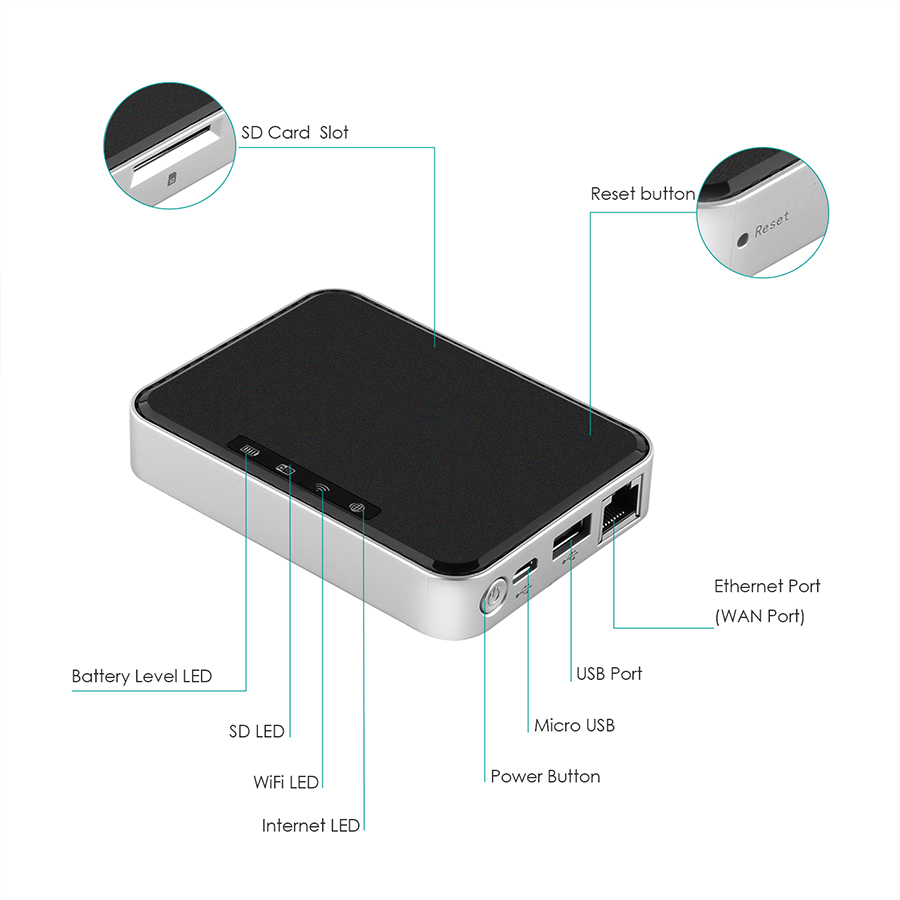 Router with 2600 mAh External Battery Charger and TF Card Reader Firefly WR-N2 5