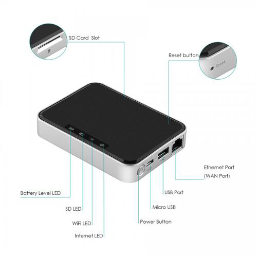 Router with 2600 mAh External Battery Charger and TF Card Reader Firefly WR-N2 6