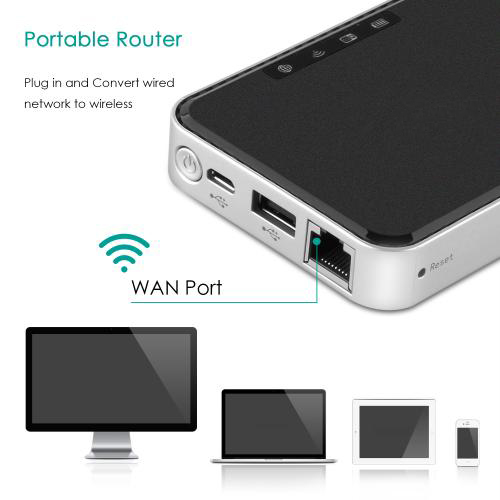 Router with 2600 mAh External Battery Charger and TF Card Reader Firefly WR-N2 9