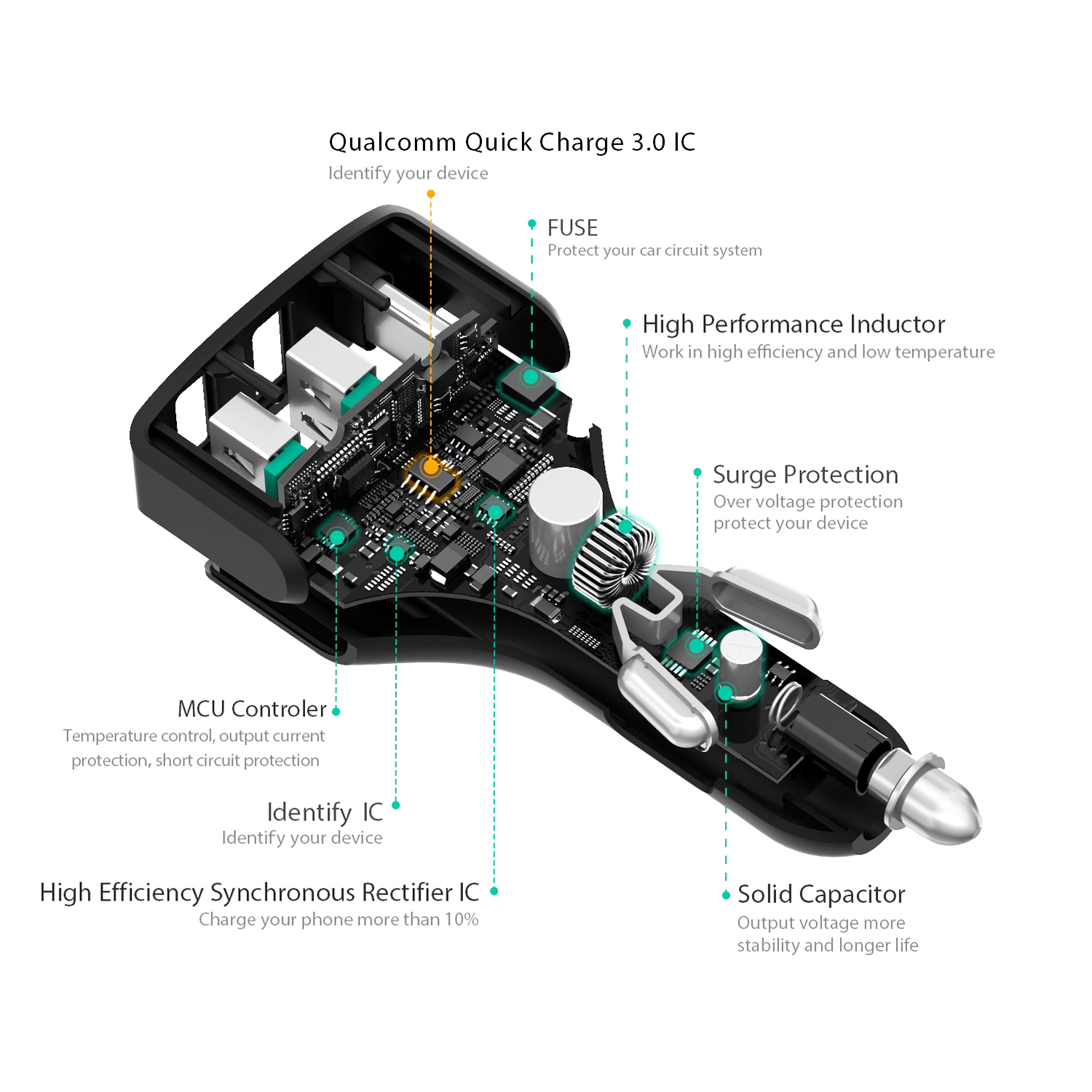 Mini Usb Car Charger Wiring Diagram Trusted Diagrams Miniusb Connector Wire Basic Guide U2022 Otg