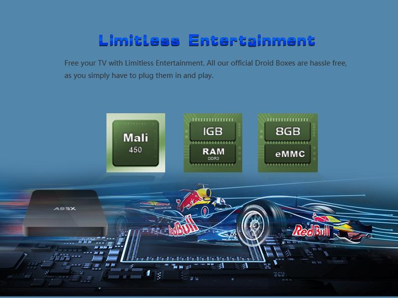 Firefly box A95X Amlogic S905 Quad core Cortex A53 2.0GHz 64bit 4