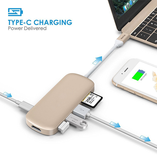 USB C HDMI 4K Video Adapter 3.1 Type C Hub with Power Delivery for Charging Card Reader 12