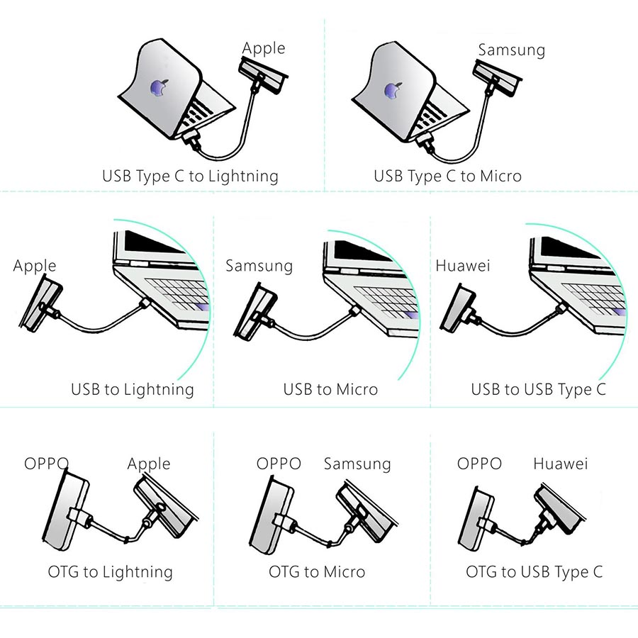 USB Type C Lightning Micro 8 in 1 Charging Cable 50cm Multiple Universal Charging Cable for iPhone iPad and Android Smartphone 5